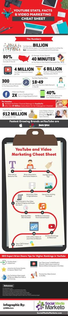 YouTube Stats, Facts & Video Marketing Cheat Sheet #Infographic #Facts #VideoMarketing