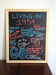 60th Birthday Ideas, 60th Birthday Decorations. Chalk Birthday Ideas