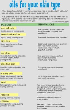 DIY Skin Care Tips : oil benefits for skin DIY skin care tips: oil benefits for the skin Tag Archives: essential oils Essential Oils For Rosacea, Essential Oil Uses, Essential Oil Carrier Oils, Carrier Oils For Skin, Manuka Essential Oil, Young Living Oils, Young Living Essential Oils, Young Living Face Serum, Diy Skin Care