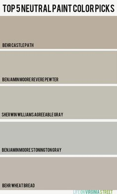 How to Pick the Perfect Paint Color and My Top Five Neutral Paint Picks - Behr Castle Path - Benjamin Moore Revere Pewter - Sherwin Williams Agreeable Gray - Benjamin Moore Stonington Gray - Behr Wheat Bread. All great greige paint colors. Revere Pewter, Interior Paint Colors, Paint Colors For Home, Paint Colours, Interior Design, Behr Colors, Neutral Colors, Gray Color, Color Pick