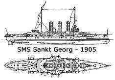 Austro Hungarian, Battleship, Ships, Math, Boats, Saint George, Boating, Math Resources, Mathematics