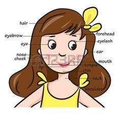 Vocabulaire fille de bande dessin�e enfant de visage parties illustration photo