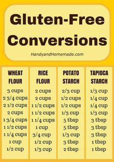 Gluten-Free Conversions Chart by HanyandHomemade We've created this handy dandy Gluten-Free Conversion chart for all you Gluten-Free bakers. This is great to print out and hang on your fridge for easy use. Also see our 17 Gluten-Free Mixes Gluten Free Diet, Foods With Gluten, Gluten Free Cooking, Dairy Free Recipes, Paleo Diet, Wheat Free Recipes, Lactose Free, Gluten Free Drinks, Gluten Free Kitchen