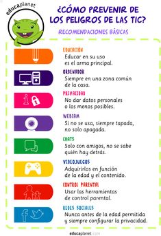 infografia lista de cosas para no usar ordenador - Ecosia