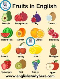 Names of Fruits in English Fruits Names For Kids English Study Here - Kids Names - Ideas fo Kids Names - Names of Fruits in English Fruits Names For Kids English Study Here Learning English For Kids, English Teaching Materials, Teaching English Grammar, English Lessons For Kids, English Worksheets For Kids, Kids English, English Tips, English Study, English Words