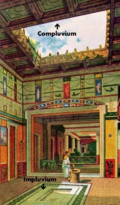 Artist impression of the atrium inside a villa in Pompeii or Herculaneum. Ancient Pompeii, Pompeii And Herculaneum, Ancient Art, Ancient History, Roman Architecture, Ancient Architecture, Roman History, Art History, Pompeii Italy