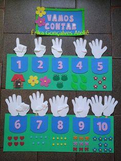 Painel Numerais em E.V.A que permite 3 tipos de contagem.Perfeito para educação infantil.