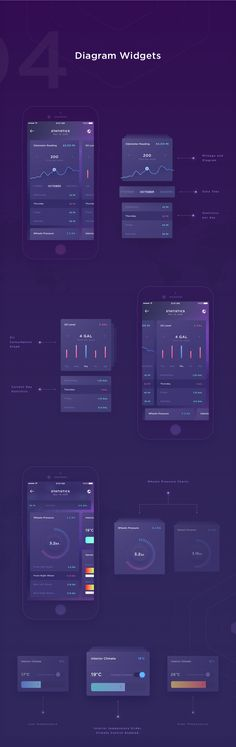 Car control mobile app on Behance