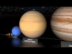 planeten - YouTube