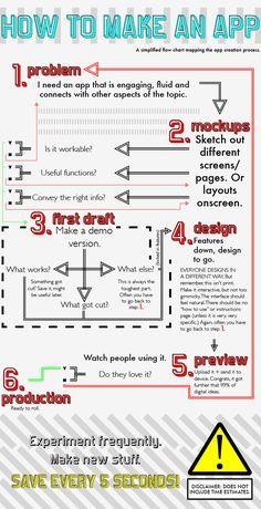 My creative process. www.leorwatson.com