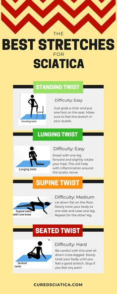 I hope this helps some of you get started with your sciatica treatment. Just keep in mind that these are basics and should be used with a . Sciatica Pain Treatment, Sciatica Pain Relief, Sciatic Pain, Headache Relief, Back Pain Relief, Sciatic Nerve, Sciatica Stretches, Sciatica Symptoms