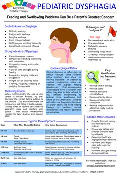 Pediatric Dysphagia