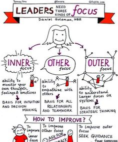 3 Kinds of Focus by Daniel Goleman