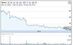 Analyst Recommends Selling Stratasys Stock? Not So Fast! #3DPrinting