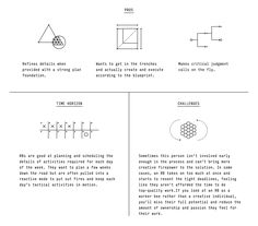 how-to-work-with-creative-types-10