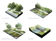 DELVA Landscape Architects and plusofficearchitects were recently selected to plan long-term redevelopment for the Heuelebeek-Leiemeersen region in Kuurne, Belgium. Villa Architecture, Landscape Architecture Design, Architecture Graphics, Architecture Drawings, Landscape Architects, Classical Architecture, Ancient Architecture, Sustainable Architecture, Architecture Definition