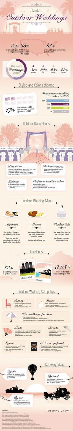 Having an Outdoor Wedding? Follow this handy guide from Weddington Way to determine the best type of decor, season, and set up for your special day. #weddinginfographic