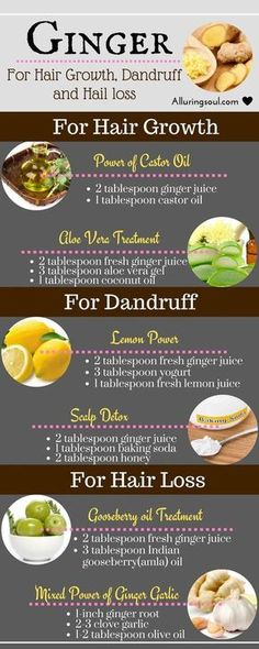 Ginger For Hair Growth, Dandruff And Hair Loss
