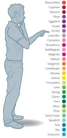 The professional way to choose the colors of your clothes copy