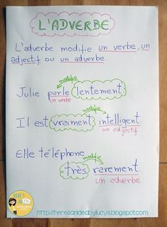 Here's an idea: Anchor Chart Ideas - Adverbs Part + a freebie French Verbs, French Grammar, French Language Lessons, French Language Learning, French Lessons, Foreign Language, Spanish Lessons, Spanish Language, Learning Spanish