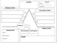 Climax mountain graphic organizer dec 18 novel study plot diagram creative writing plot chart worksheet too difficult for nowybe later ccuart Image collections