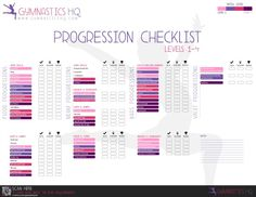 Gymnastics Skill Progression Checklists. I've finally found the perfect gymnastics checklist! At least.... i think i have!