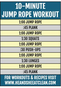 Get your heart rate up and blast through calories with this jump rope workout! Get your heart rate up and blast through calories with this jump rope workout! Fitness Herausforderungen, Training Fitness, Workout Fitness, Fitness Shirts, Vertical Jump Workout, Jump Rope Workout, Jump Rope Fitness, Vertical Jump Training, Jump Rope Routine