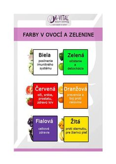Farby Ovocia a Zeleniny_posobenie.doc