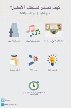 Pin By Nour Bahri On Ecran Iphone Life Skills Activities Life Motivation Life Skills