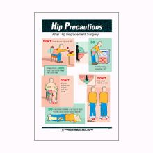 """Hip Precautions Poster: A sage once said, """"Tell me, and I might remember"""", show me, and I'll never forget."""" With this large, attention-getting poster, you can show patients the do's and don'ts of recuperation from hip replacement surgery. Easily understood diagrams and simple captions demonstrate safe and unsafe movements."""