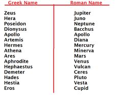 Egyptian Gods and Goddesses Names - Bing Images