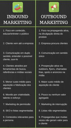 outbound inbound marketing diferenca infografico