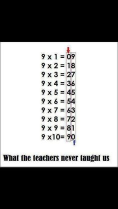 Best way to learn Times table