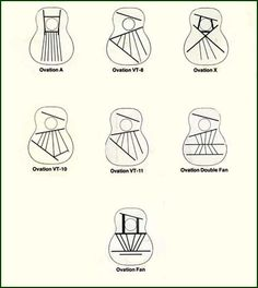 guitars bracing - Google Search