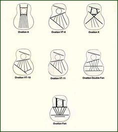 guitars bracing - Google Search
