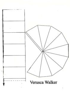 Tutorial 12 Carousel Templates