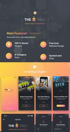 The Table UI Kit — UI Kits on UI8 Restaurant App, Delivery App, Ui Kit, Material Design, Mobile App, Vector Free, Table, Mobile Applications, Tables