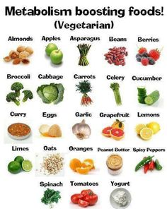 Metabolism boosting foods (vegetarian) I do not eat dairy products but everything else is lovely.