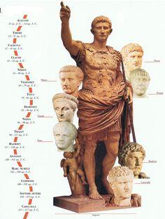 César est mort, vive les Césars !!! Les Empereurs romains....