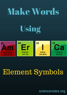 Use element symbol tiles to make words. Great for posters, parties, and learning the element symbols!
