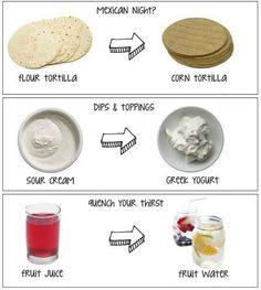 Sweat Salty - Healthy alternatives (2 of 3)
