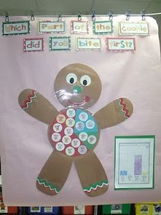Gingerbread reading, writing, math, and science activities!