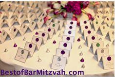 Join our Amazing Vendors on BEST OF BAR MITZVAH www.BestofBarMitzvah.com   #weddingphotography #barmitzvahphotography #barmitzvah #batmitzvah #batmitzvahhairstylist #eventplanning #giftideas #decor #kosher #candy #bestofbarmitzvah #eventrentals #flowers #cakes #party #kidsparty #barmitzvahphotography #batmitzvahhairstylist #mitzvah #mitzvahdj