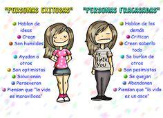 Me encanta escribir en español: descripción