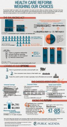 Health Care Reform Recommended Health Infograpics