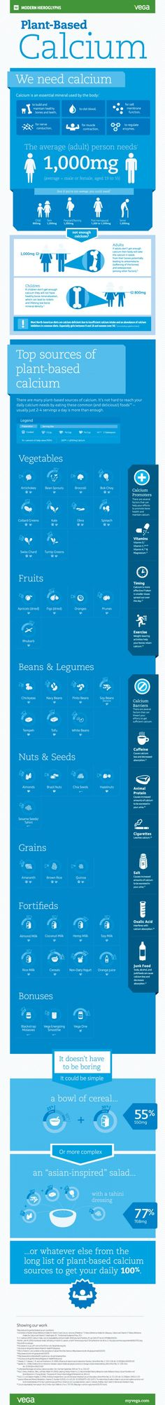 1000+ images about Health and Fitness on Pinterest | Detox Fruit ...