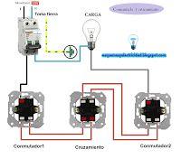 Esquemas eléctricos: Esquema eléctrico encendido de luces con cruzamien...