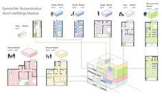 Die Idee war es ein modulares Grundrisssystem zu entwickeln, welches unterschiedlichste Wohnungstypen flexibel zu einer Einheit fasst. So unterschiedlich wie...