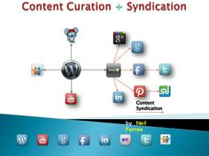 Content Curation Syndication by Neil Ferree Slideshare Deck with 980 Views in 24 hours #contentmarketing #JNFerree