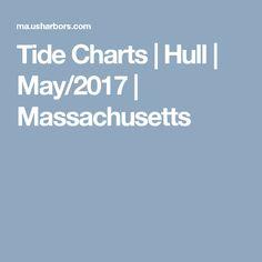 Tide Charts   Hull   May/2017   Massachusetts
